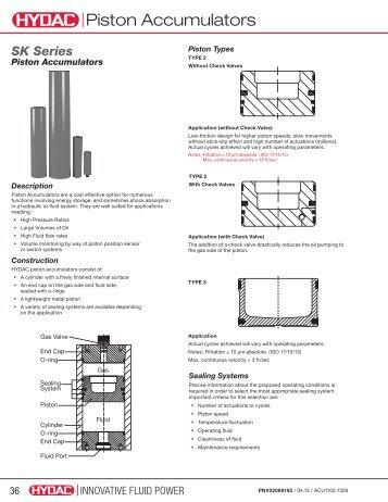 Piston Accumulators - HYDAC USA