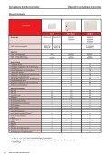 Katalogauszug Honeywell Zugangskontrolle vernetzt - Seite 3
