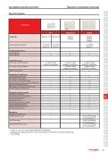 Katalogauszug Honeywell Zugangskontrolle vernetzt - Seite 4