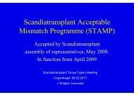 Scandiatransplant Acceptable Mismatch Programme (STAMP)