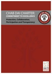 Charter Assessment Tool - Chab Dai