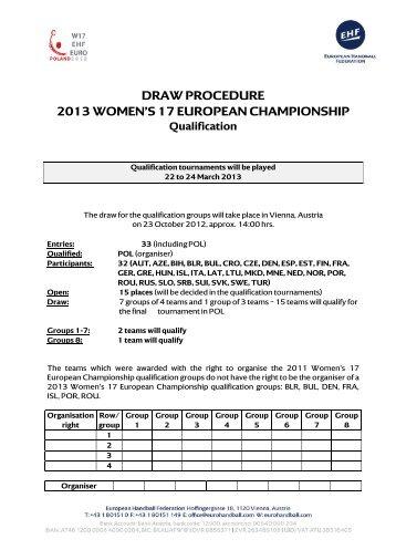 2013 men's u21 world championship - European Handball Federation