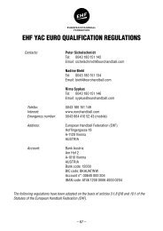 EHF YAC EURO QUALIFICATION REgULATIONs - European ...