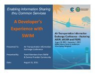 A Developers Experience with SWIM-Panel Discussion - AiXM