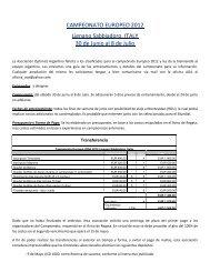 Instructivo Campeonato Europeo 2012 - Asociación Optimist Argentina