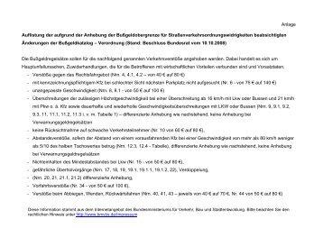 Bußgeldregelsätze - Marcelcuvelier.de