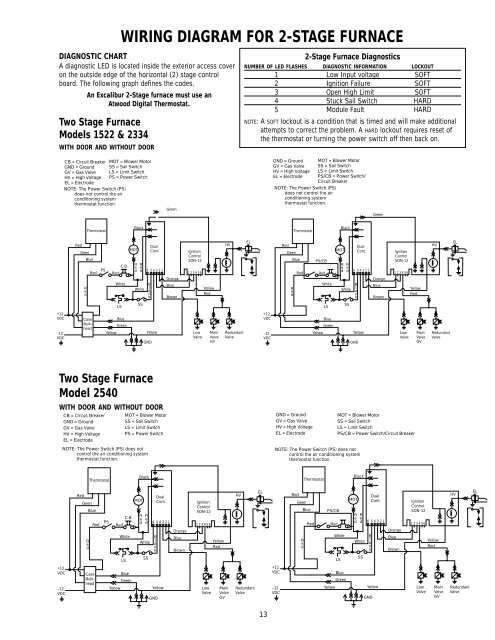 Diagram Camp Trailer Rv 2 Wire Thermostat Upgrade