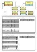 CHAMPIONNAT SUISSE INTERCLUBS - RTCA - Page 2