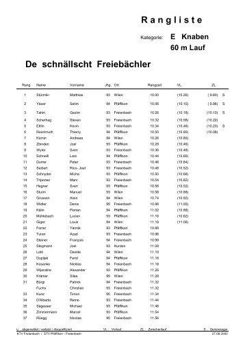 R a n g l i s t e De schnällscht Freiebächler - KTV Freienbach
