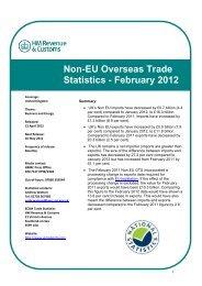 Overseas Trade Statistics (OTS) - EU Member States - Uktradeinfo