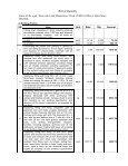 Price Bid - JRDA - Jharia Rehabilitation & Development Authority - Page 3
