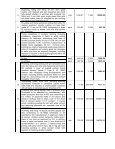Price Bid - JRDA - Jharia Rehabilitation & Development Authority - Page 4