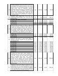 Price Bid - JRDA - Jharia Rehabilitation & Development Authority - Page 5