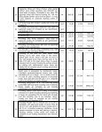 Price Bid - JRDA - Jharia Rehabilitation & Development Authority - Page 6