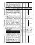 Price Bid - JRDA - Jharia Rehabilitation & Development Authority - Page 7