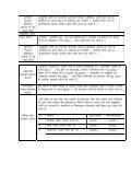 """vkfnoklh fodkl foHkkx dh tkudkjh o""""kZ 2011 - Khandwa - Page 4"""
