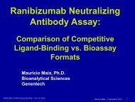 Anti-ranibizumab Neutralizing Antibody Assays