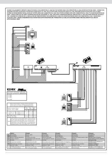Schema Collegamento Elettroserratura : Schema