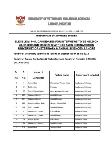 eligible m. phil candidates for interviews to be held on 28-02 ... - UVAS