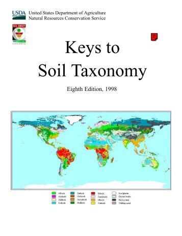 Solubility of gibbsite for Soil taxonomy