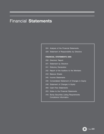 Financial Statements - Amazon S3