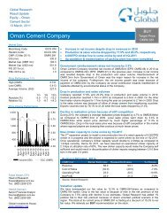 Oman Cement Company
