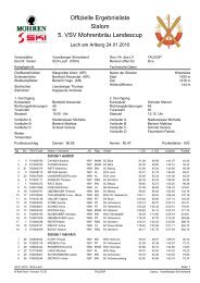 Offizielle Ergebnisliste Slalom 5. VSV Mohrenbräu ... - Wsvaltach.at
