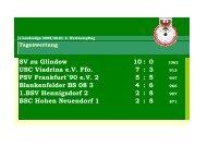Ergebnisse des 4. Wettkampftags der 1. Landesliga Brandenburg