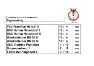 Ergebnisse des 2. Wettkampftags der Landesliga Brandenburg