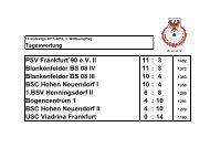 Ergebnisse des 3. Wettkampftags der Landesliga Brandenburg