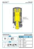 MAR 1,2 MPa (12 bar) - Fluidtech - Page 3