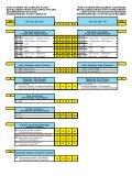 MAR 1,2 MPa (12 bar) - Fluidtech - Page 5