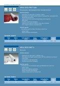 Katalog izdelkov URSA SECO PRO - Page 2