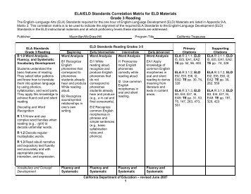 ELA/ELD Standards Matrix Grade 3 - Treasures - Macmillan/McGraw ...
