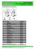 Betriebsanleitung Universal-Wassersauger Typ1545 SFE - Seite 2