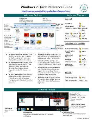 windows 7 quick reference guide to Windows 7 quick reference guide ( cheat sheet of (cheat sheet of instructions, tips & shortcuts - laminated card from windows xp to windows 7, my windows 7 introduction cheat sheet and i really love.