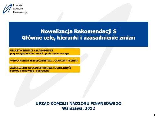 Prezentacja - Komisja Nadzoru Finansowego