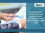 Streaming Radio, Curated Station and Revenue Analytics 2013 - 2016 : Big Market Research