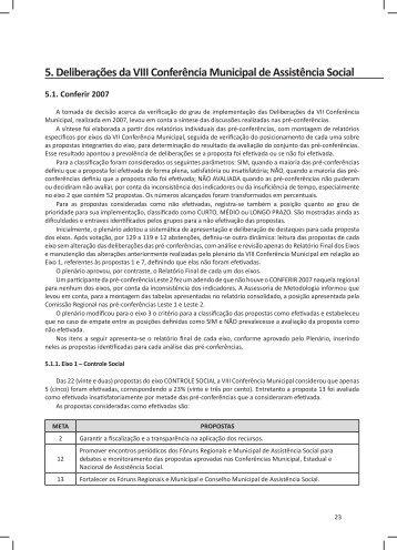 5. Deliberações da VIII Conferência Municipal de Assistência Social