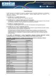 Módosítások listája - DIGI