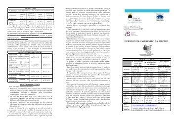 ISCRIZIONI ALL'ASILO NIDO A.S. 2011/2012 - CronacaComune