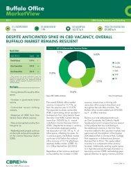 Buffalo Office MarketView - Buffalo Niagara Enterprise