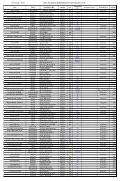 zawodnicy III spinningowy puchar sanu 2012 - pzw
