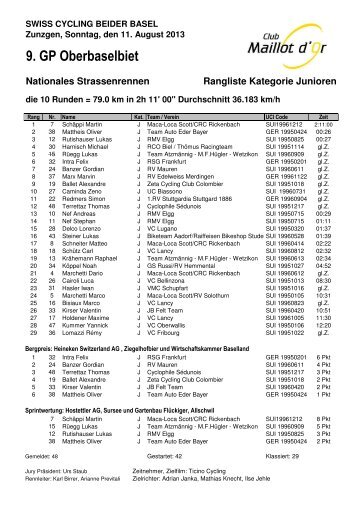 Rangliste - RMV Elgg