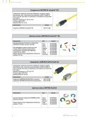 HARTING RJ Industrial® 10G - Page 6