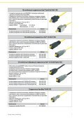 HARTING RJ Industrial® 10G - Page 7