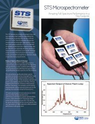 STS Microspectrometer - Photonic Solutions