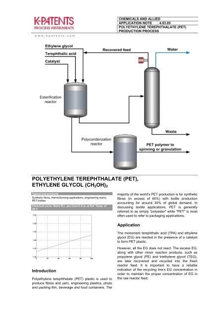 POLYETHYLENE TEREPHTHALATE (PET), ETHYLENE     - K-Patents