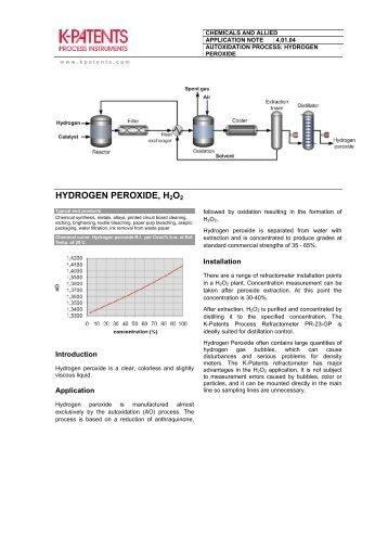 Autoxidation magazines - Unknown uses hydrogen peroxide ...