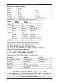 language maintenance & borrowing spracherhalt/-behalt ... - Emile - Seite 7
